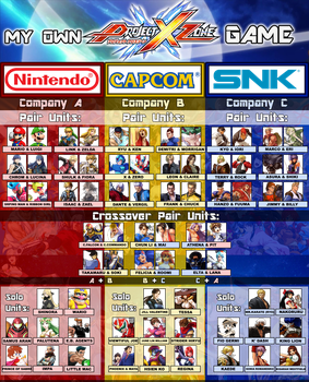 My Own Project X Zone Roster by TheGamerLover
