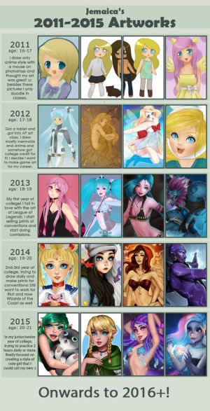 how to get better at art and find inspiration by jemajema on deviantart