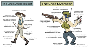 Virgin and Chad Female Protagonist by SYRSA