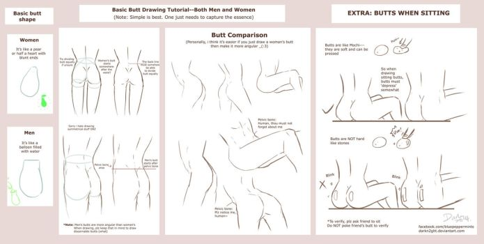 Basic Butt Shapes Tutorial by darkn2ght