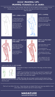 Little Drawing Tips: Female body by Marazure