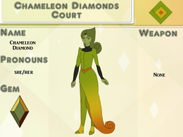 COO App: Chameleon Diamond by NotoriousDogfight