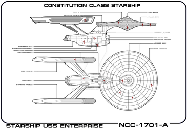 Scotty's Schematic - Undiscovered Country by admiral-reliant