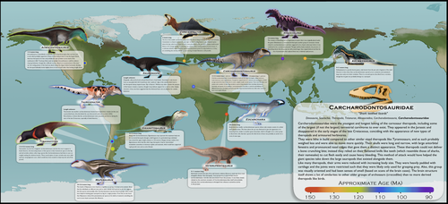 Carcharodontosauridae Poster Project by BudgieBluBird