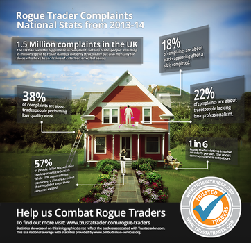 Trust a Trader - Rogue Trader Campaign Infographic by trustatrader