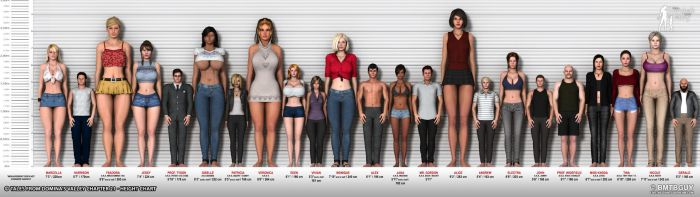 Domina's Valley 21 - Height chart by bmtbguy