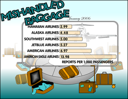 VC2: Mishandled Baggage by Kuiosikle