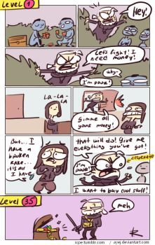The Witcher 3, doodles 261 by Ayej