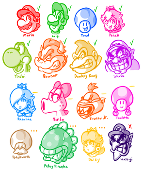 My Mario Acceptance Chart by JamesmanTheRegenold