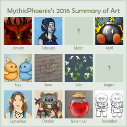 2016 Art Summary by MythicPhoenix