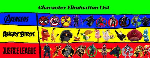 Character Elimination Episode 1 by AngryBirdsatSFOT