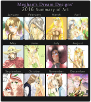 My Art Summary from 2016 by MeghansDreamDesigns