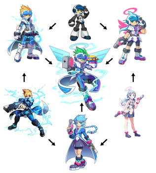 Commission: Mighty Gunvolt Hexafusion by ultimatemaverickx