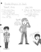 Beatles Biopics by girlwitharubbersoul
