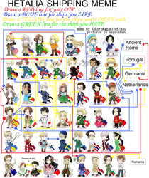 [Updated] APH Shipping Meme by DarkFlame11