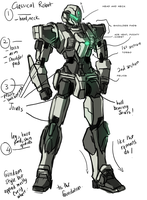 The foundations of a robot by Frost7