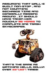 Wall-E Statistic by mattcantdraw