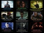 Action Movie Alignments by Chellsshade