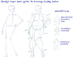 Chubby Lady cheat sheet by Candy2021