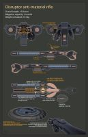 Disruptor reference sheet by SoundHunter