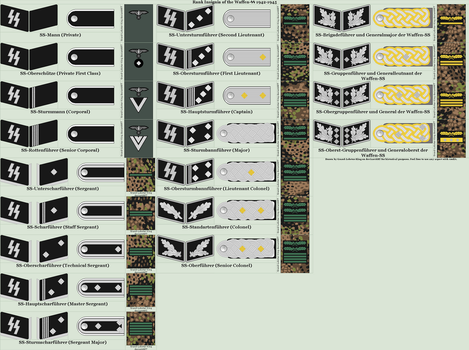 Rank Insignia of the Waffen-SS 1942-1945 by Grand-Lobster-King