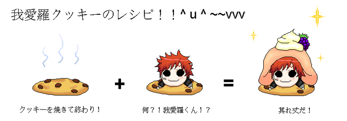 Gaara Cookie Recipe by starizzy