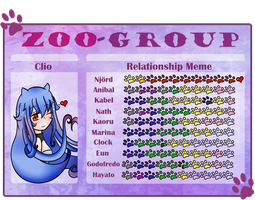Relationship Meme- Clio by Tsubey