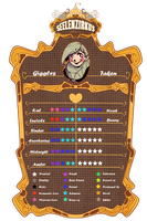 SZ: Giggles Heart Chart by pianobelt0