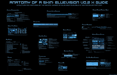 BlueVision V0.2 Alpha X Guide by g3xter