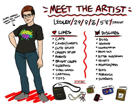 Meet the Artist Meme by Red-Flare