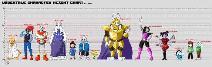Undertale height chart by Thelightsmen