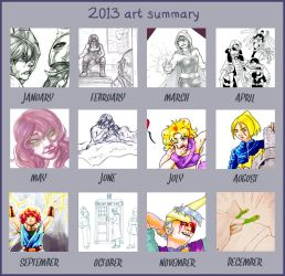 2013 by LadyProphet