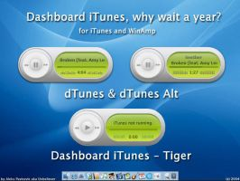 Dashboard iTunes by Atreide
