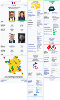 Kingdom of the French - 2017 Legislative Elections by machinekng