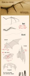How to draw wings by Mndcntrl