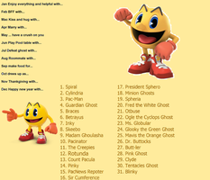 Pac-Man and the ghostly adventures birthday game by Ilovesonicandfriend