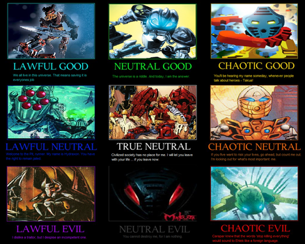 Bionicle Generation One Alignment Chart by KaizerGibby