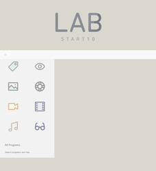 LAB Start10 by participant
