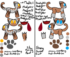 Mudkit and Deadlykit REF by SanzyTheCat