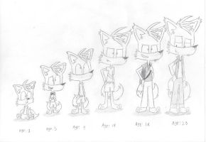 Max Age Chart by RugratsFan2012