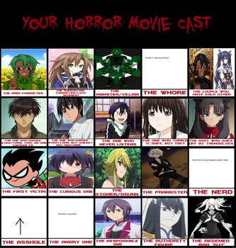 Shadow's Horror Movie Cast by ShadowKnight49