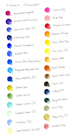My Color chart by muttiy