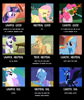 My Little Pony Alignment Chart by mlpMaconMixx
