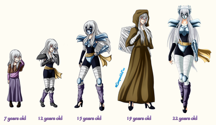 Aging meme Ophiuchus Kleio (The Lost Canvas) by GueparddeFeu