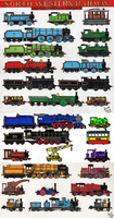North Western Railway Engines- Parts I and II by TheCaptainofDerp