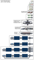 Non-military BSP and BSM ships by Itsomi