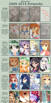 Art improvement 2009-2014 by Himechui