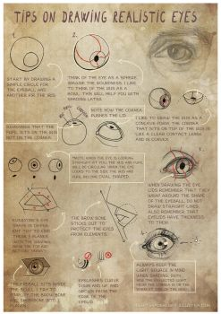 Drawing eyes on all tutorials deviantart whispwill 6566 188 how to draw an eye tutorial by nightshadeberry ccuart Gallery