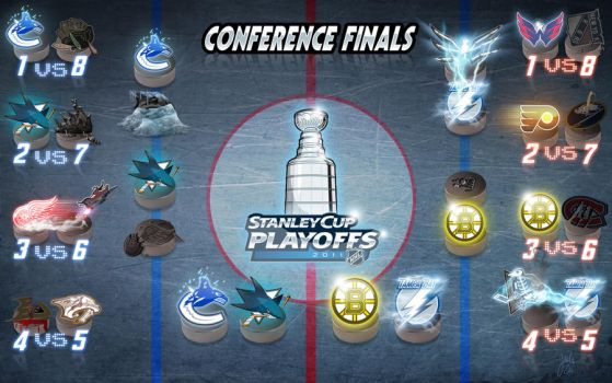 NHL STANLEYCUP CONFERENCE 2011 by melies