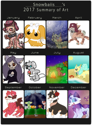 2017 Summary of Art by SnowbaIIs